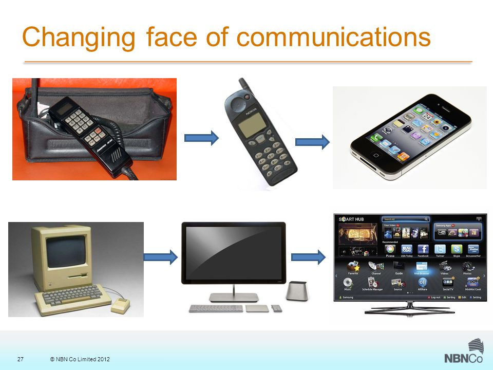 © NBN Co Limited 201227 Changing face of communications