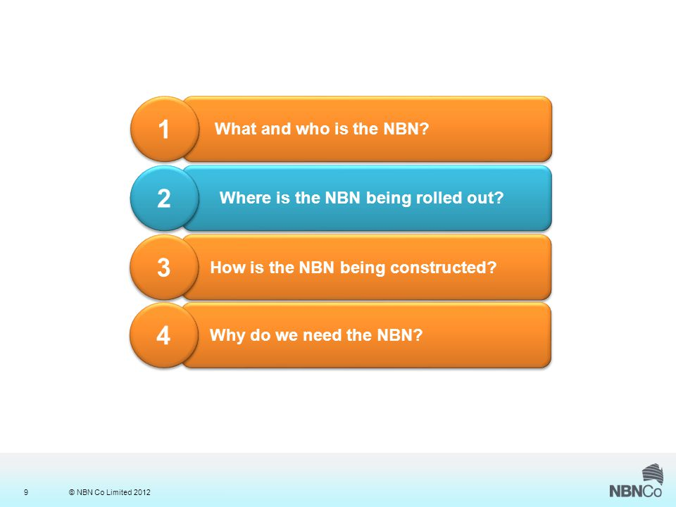 © NBN Co Limited 201230 SME Facts If 10% Australians teleworked 50% of time, total annual gains of up to $1.9 billion per year Online retail – 2009 = $16.9b (50% foreign) – 2015 = $33.3b 47% of consumers expect web pages to load 3 secs YouTube video searches have surpassed Yahoo, 2 nd to Google (Oct 2011 = 1b/day, 2012 = 4b+/day) Source: http://www.nbnco.com.au/assets/documents/nbnco-smb-factsheet.pdfhttp://www.nbnco.com.au/assets/documents/nbnco-smb-factsheet.pdf