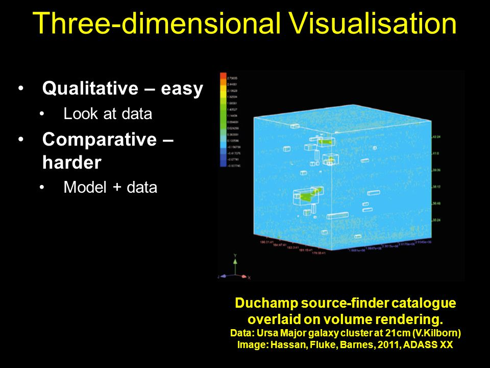 Three-dimensional Visualisation Qualitative – easy Look at data Comparative – harder Model + data Duchamp source-finder catalogue overlaid on volume rendering.