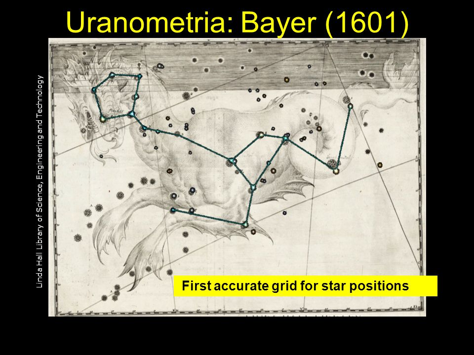 Uranometria: Bayer (1601) Linda Hall Library of Science, Engineering and Technology First accurate grid for star positions
