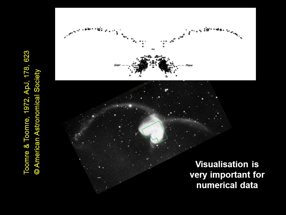 Toomre & Toomre, 1972, ApJ, 178, 623 © American Astronomical Society Visualisation is very important for numerical data