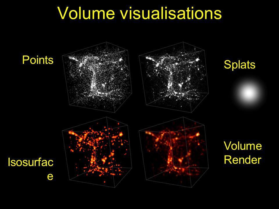 Volume visualisations Points Splats Isosurfac e Volume Render