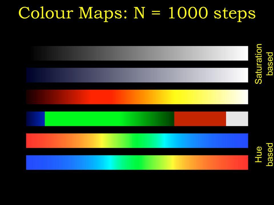 Colour Maps: N = 1000 steps 29 Hue based Saturation based
