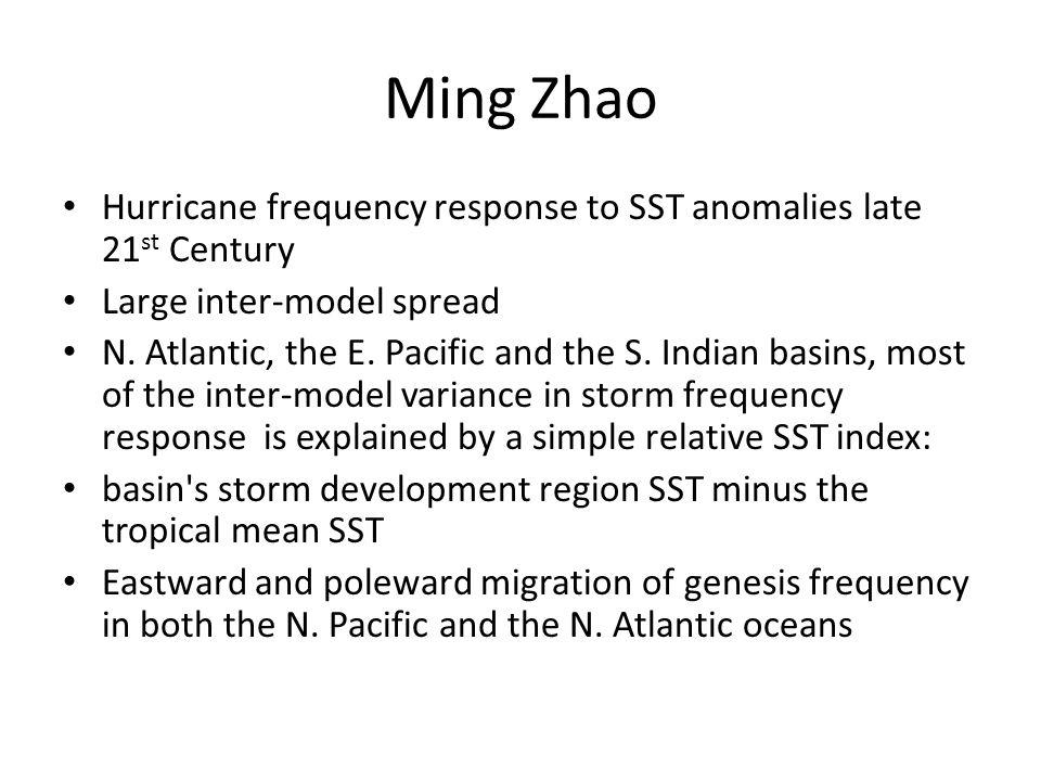 Hiroyuki Murakami New 20 km MRI model simulating climatology and numbers of Cat 4&5 storms really well.