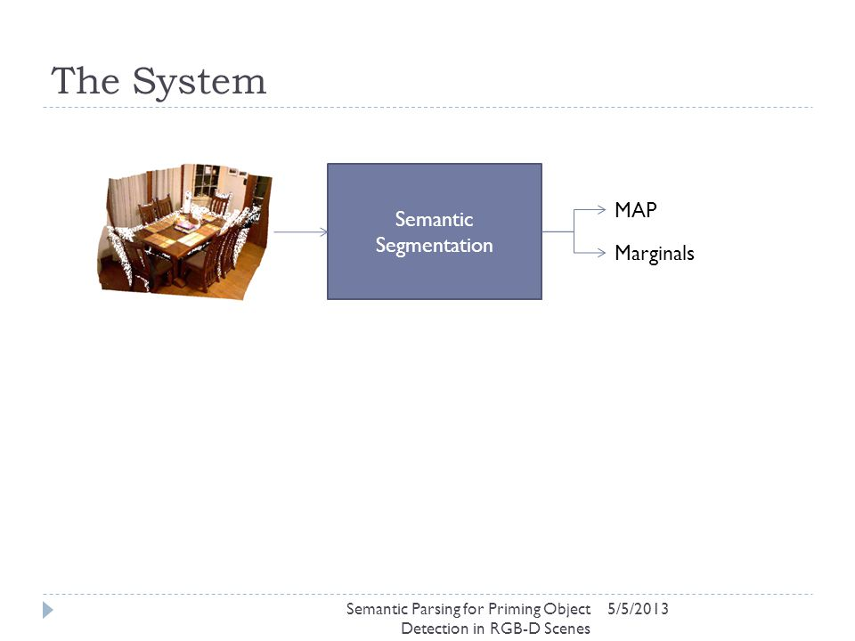 The System 5/5/2013 Semantic Segmentation MAP Marginals Semantic Parsing for Priming Object Detection in RGB-D Scenes