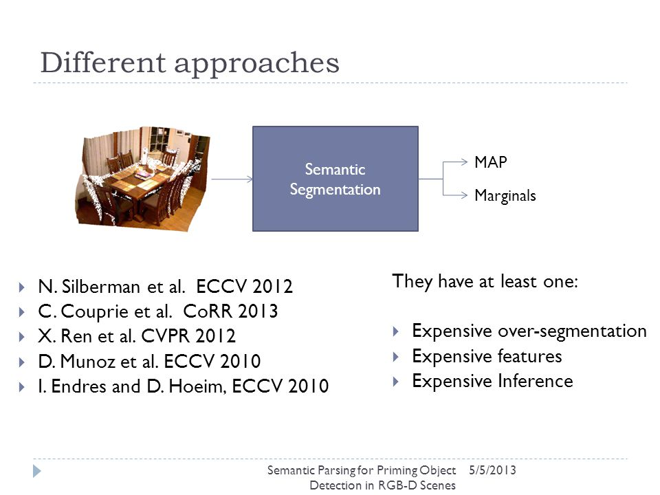 Different approaches 5/5/2013 Semantic Segmentation MAP Marginals  N.