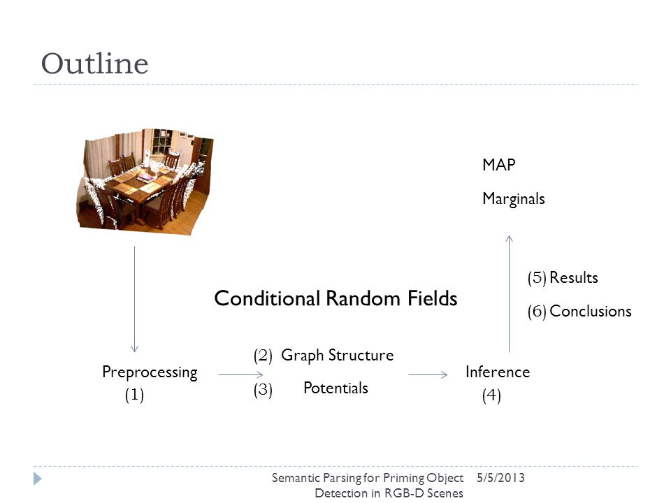 Outline 5/5/2013 MAP Marginals Conditional Random Fields Potentials Graph Structure InferencePreprocessing (1) (2) (3) (5) Results (6) Conclusions (4)