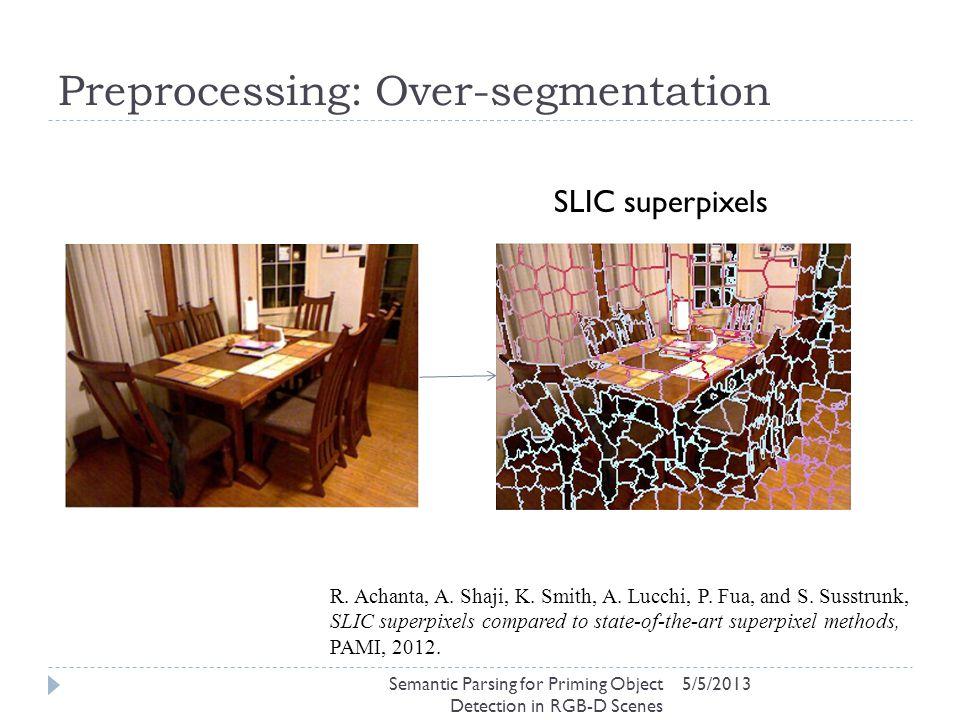 Preprocessing: Over-segmentation 5/5/2013 SLIC superpixels R. Achanta, A. Shaji, K. Smith, A. Lucchi, P. Fua, and S. Susstrunk, SLIC superpixels compa