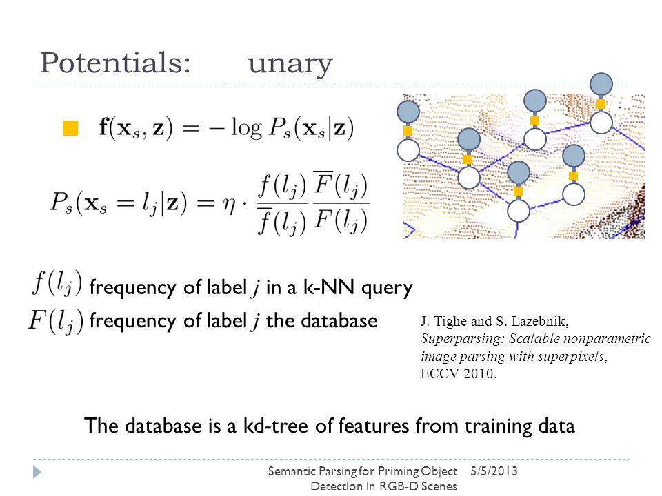 Potentials: unary 5/5/2013 frequency of label j in a k-NN query frequency of label j the database J.