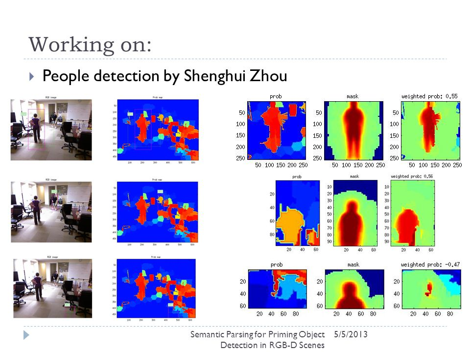 Working on: 5/5/2013  People detection by Shenghui Zhou Semantic Parsing for Priming Object Detection in RGB-D Scenes