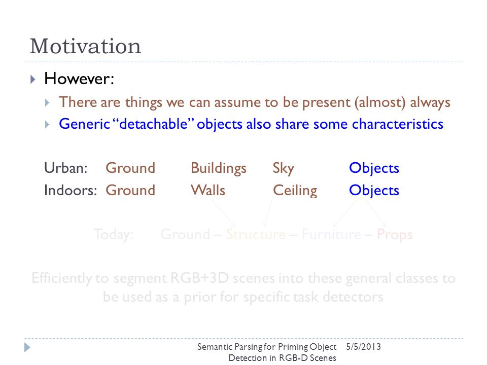 """ However:  There are things we can assume to be present (almost) always  Generic """"detachable"""" objects also share some characteristics Urban: Ground"""