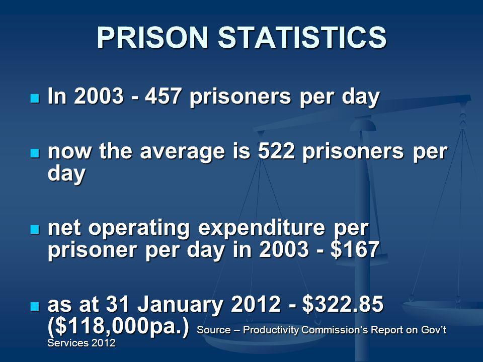 PRISON STATISTICS Prison population - 1700 in 2010 Prison population - 1700 in 2010 Recidivism - 57% of prisoners in 2007 were known to have served a sentence prior to their current prison term.