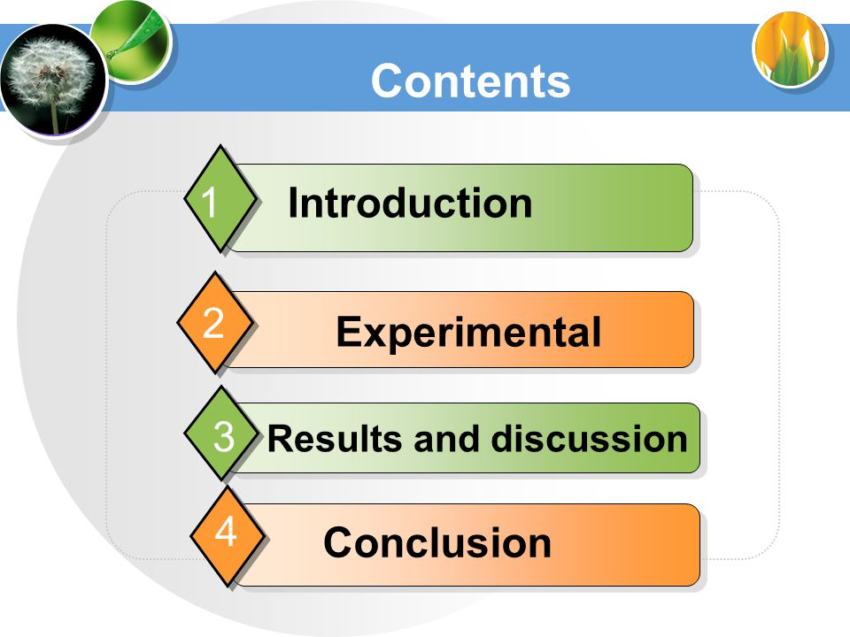 Contents Introduction1 Experimental 2 Results and discussion 3 Conclusion 4