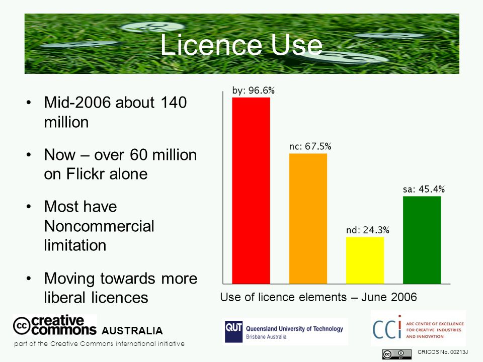 Licence Use Mid-2006 about 140 million Now – over 60 million on Flickr alone Most have Noncommercial limitation Moving towards more liberal licences AUSTRALIA part of the Creative Commons international initiative Use of licence elements – June 2006 CRICOS No.