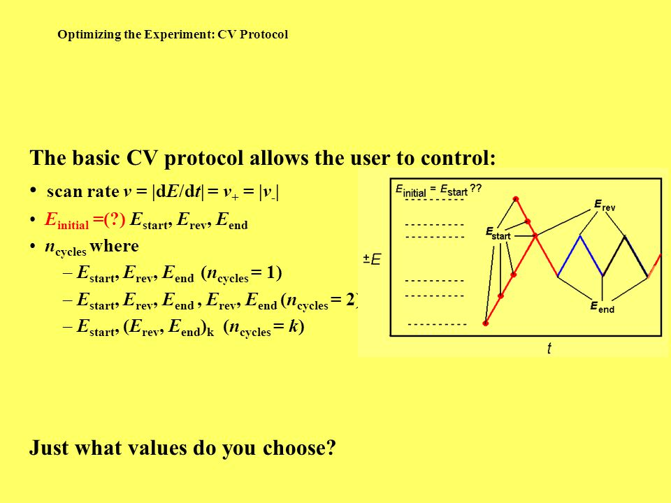 Optimizing the Experiment: CV Protocol The basic CV protocol allows the user to control: scan rate v = |dE/dt| = v + = |v - | E initial =( ) E start, E rev, E end n cycles where – E start, E rev, E end (n cycles = 1) – E start, E rev, E end, E rev, E end (n cycles = 2) – E start, (E rev, E end ) k (n cycles = k) Just what values do you choose