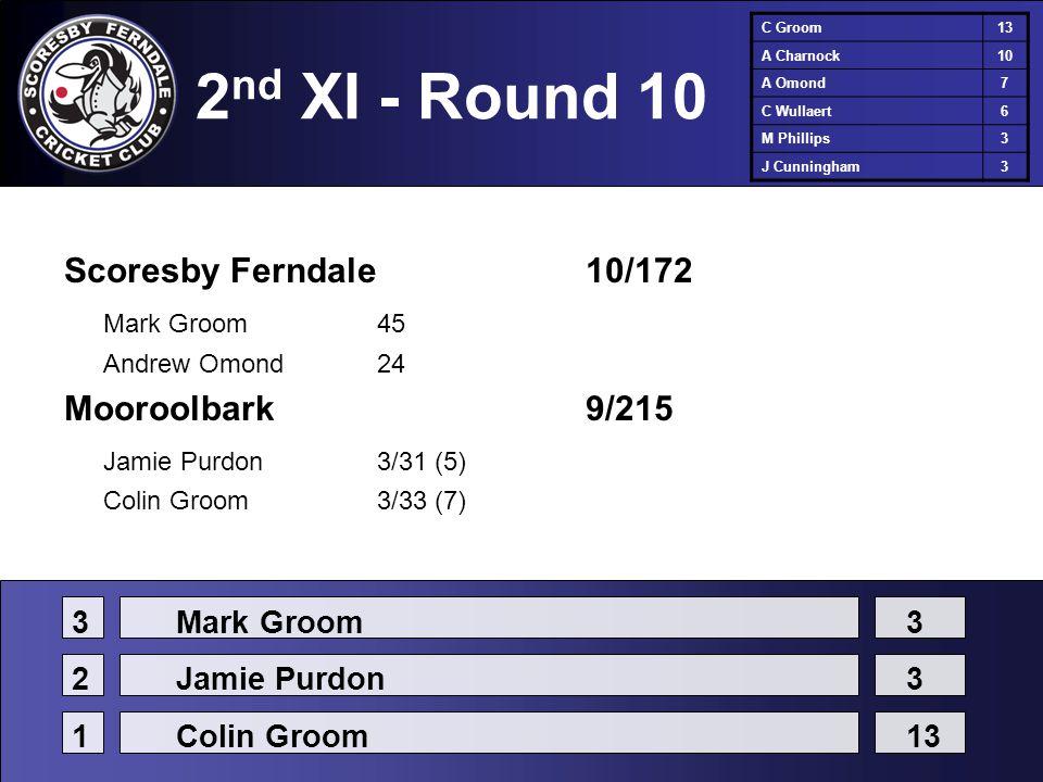 2 nd XI - Round 10 Scoresby Ferndale10/172 Mark Groom45 Andrew Omond24 Mooroolbark9/215 Jamie Purdon3/31 (5) Colin Groom3/33 (7) C Groom13 A Charnock10 A Omond7 C Wullaert6 M Phillips3 J Cunningham3 3Mark Groom3 2Jamie Purdon3 1Colin Groom13