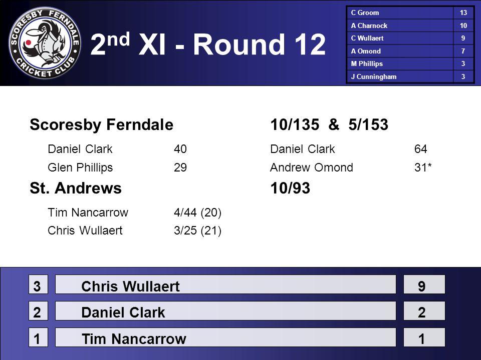 2 nd XI - Round 12 Scoresby Ferndale10/135 & 5/153 Daniel Clark40Daniel Clark64 Glen Phillips29Andrew Omond31* St.