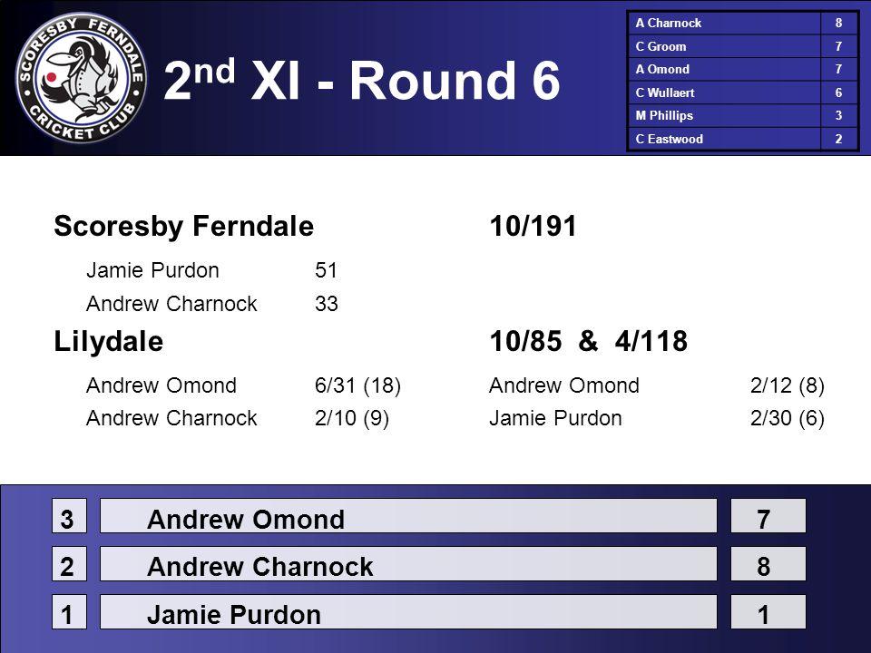 2 nd XI - Round 6 Scoresby Ferndale10/191 Jamie Purdon51 Andrew Charnock33 Lilydale10/85 & 4/118 Andrew Omond6/31 (18)Andrew Omond2/12 (8) Andrew Charnock2/10 (9)Jamie Purdon2/30 (6) A Charnock8 C Groom7 A Omond7 C Wullaert6 M Phillips3 C Eastwood2 3Andrew Omond7 2Andrew Charnock8 1Jamie Purdon1