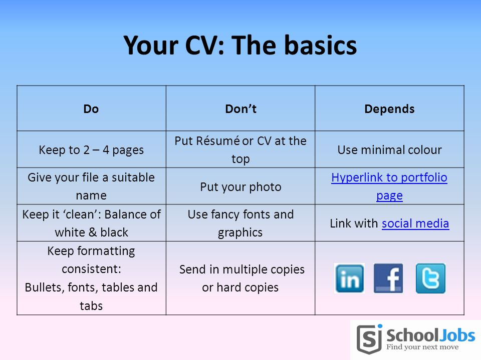 Your CV: The basics DoDon'tDepends Keep to 2 – 4 pages Put Résumé or CV at the top Use minimal colour Give your file a suitable name Put your photo Hyperlink to portfolio page Keep it 'clean': Balance of white & black Use fancy fonts and graphics Link with social mediasocial media Keep formatting consistent: Bullets, fonts, tables and tabs Send in multiple copies or hard copies