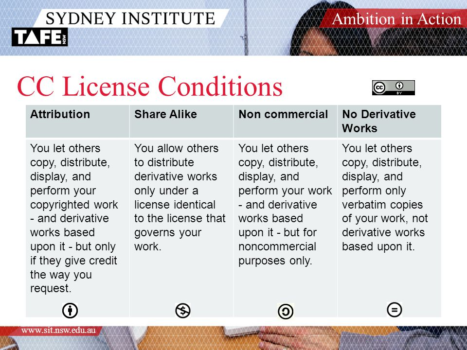 Ambition in Action www.sit.nsw.edu.au CC License Conditions AttributionShare AlikeNon commercialNo Derivative Works You let others copy, distribute, display, and perform your copyrighted work - and derivative works based upon it - but only if they give credit the way you request.