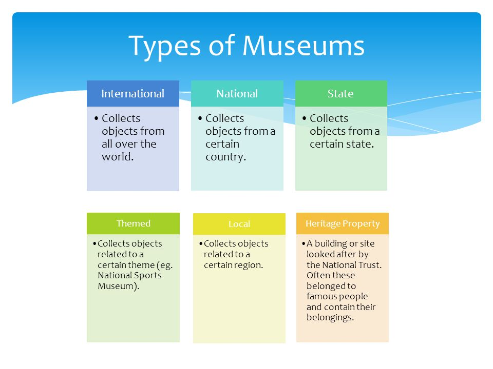 What kind of museum are you visiting today.