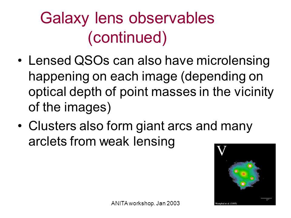 ANITA workshop. Jan 2003 Galaxy lens observables (continued) Lensed QSOs can also have microlensing happening on each image (depending on optical dept