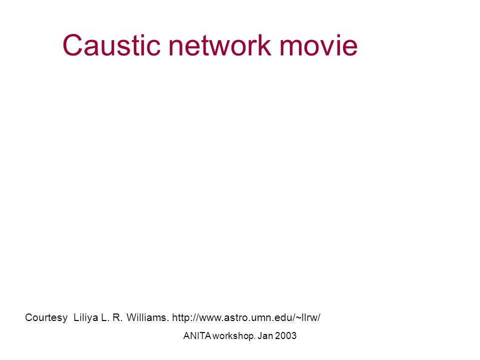 ANITA workshop. Jan 2003 Caustic network movie Courtesy Liliya L. R. Williams. http://www.astro.umn.edu/~llrw/