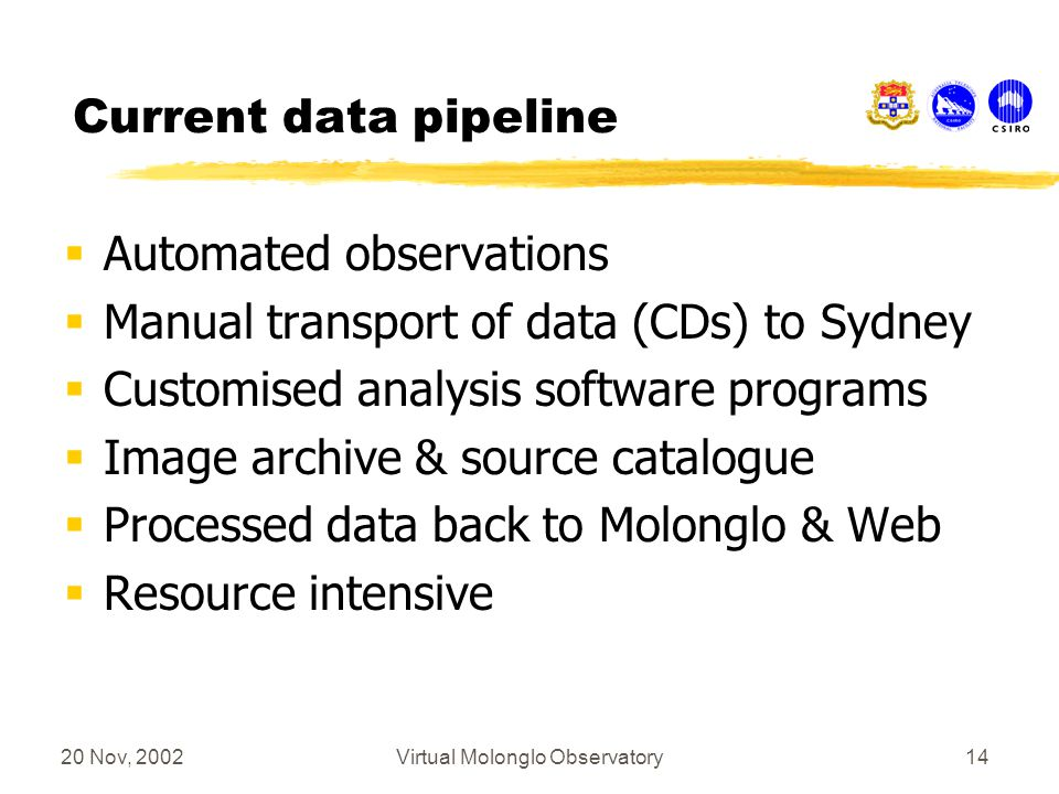 20 Nov, 2002Virtual Molonglo Observatory14 Current data pipeline  Automated observations  Manual transport of data (CDs) to Sydney  Customised analysis software programs  Image archive & source catalogue  Processed data back to Molonglo & Web  Resource intensive