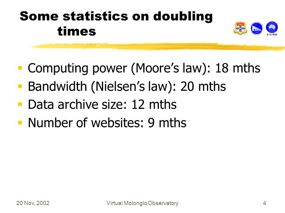 20 Nov, 2002Virtual Molonglo Observatory4 Some statistics on doubling times  Computing power (Moore's law): 18 mths  Bandwidth (Nielsen's law): 20 mths  Data archive size: 12 mths  Number of websites: 9 mths