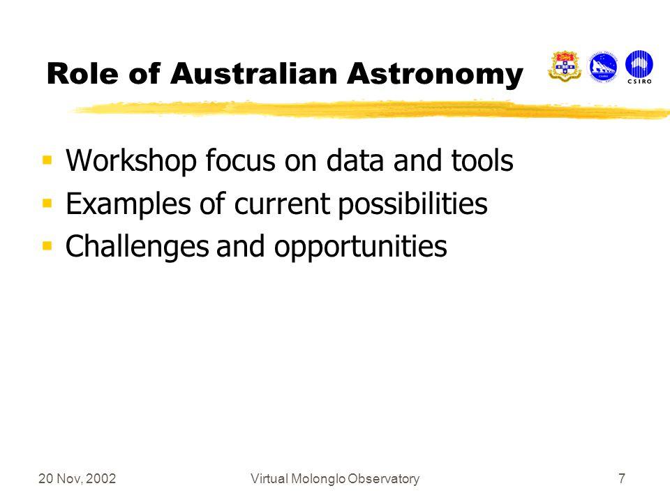 20 Nov, 2002Virtual Molonglo Observatory18 4.