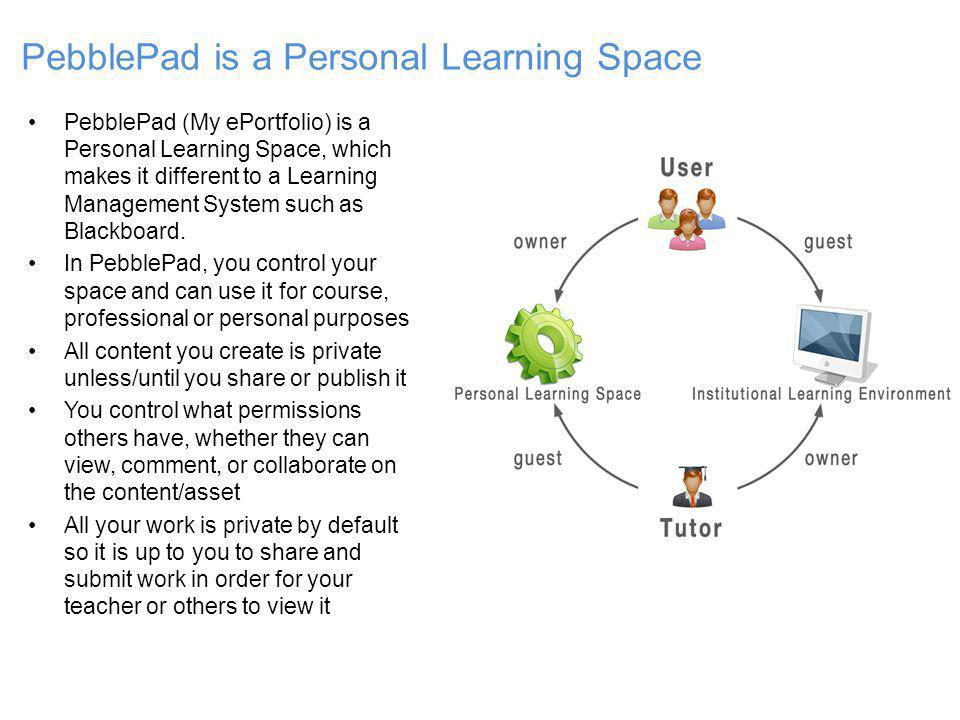 PebblePad (My ePortfolio) is a Personal Learning Space, which makes it different to a Learning Management System such as Blackboard. In PebblePad, you
