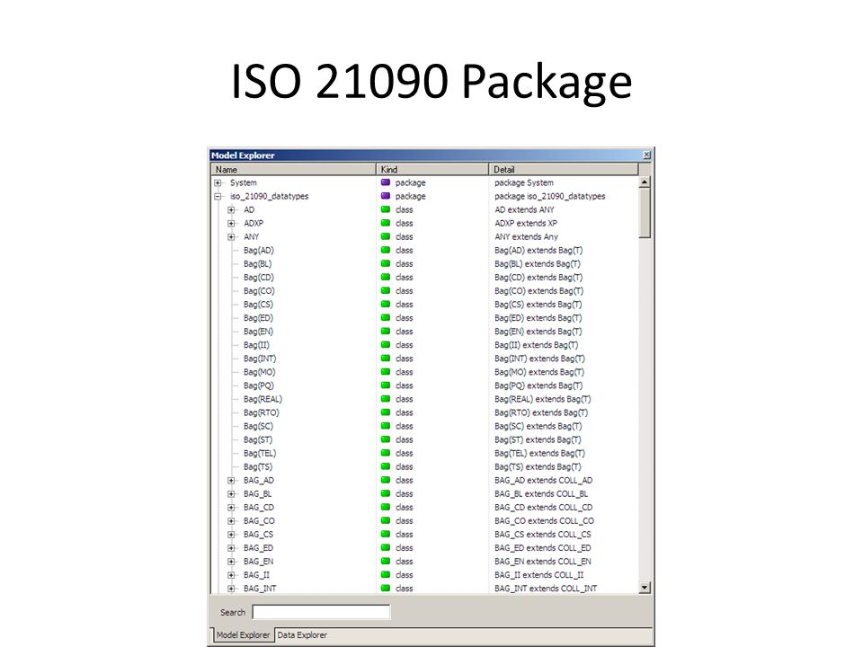 ISO 21090 Package