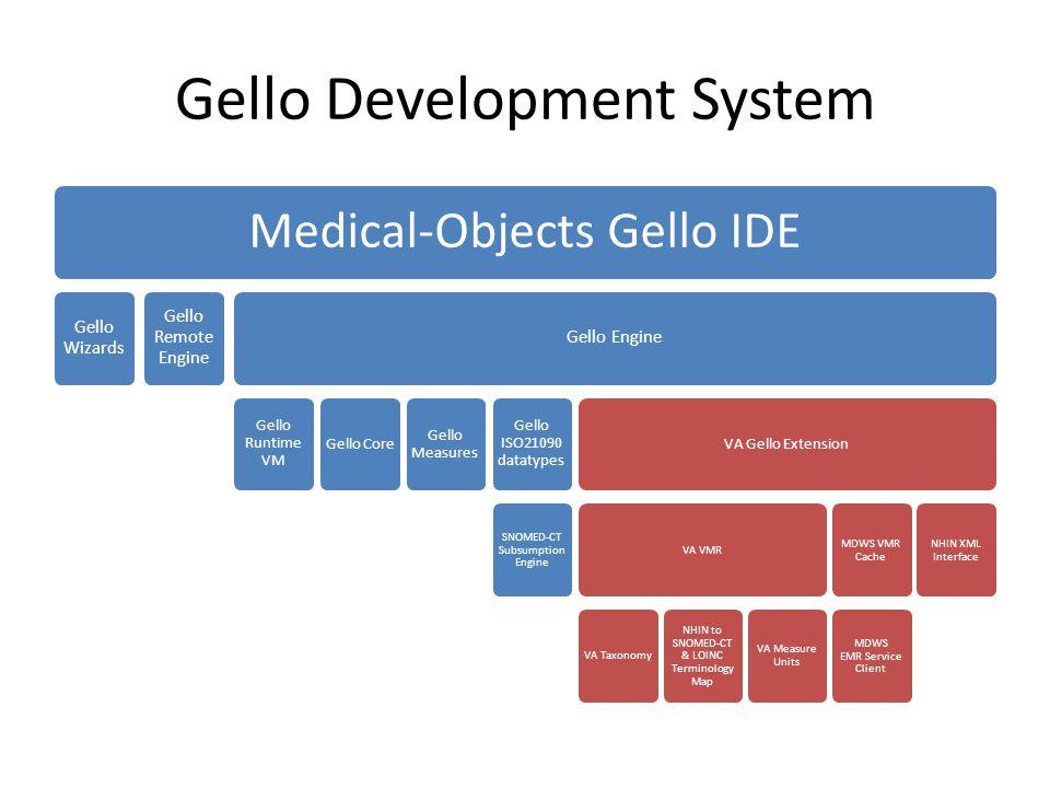Gello Development System Medical-Objects Gello IDE Gello Wizards Gello Remote Engine Gello Engine Gello Runtime VM Gello Core Gello Measures Gello ISO