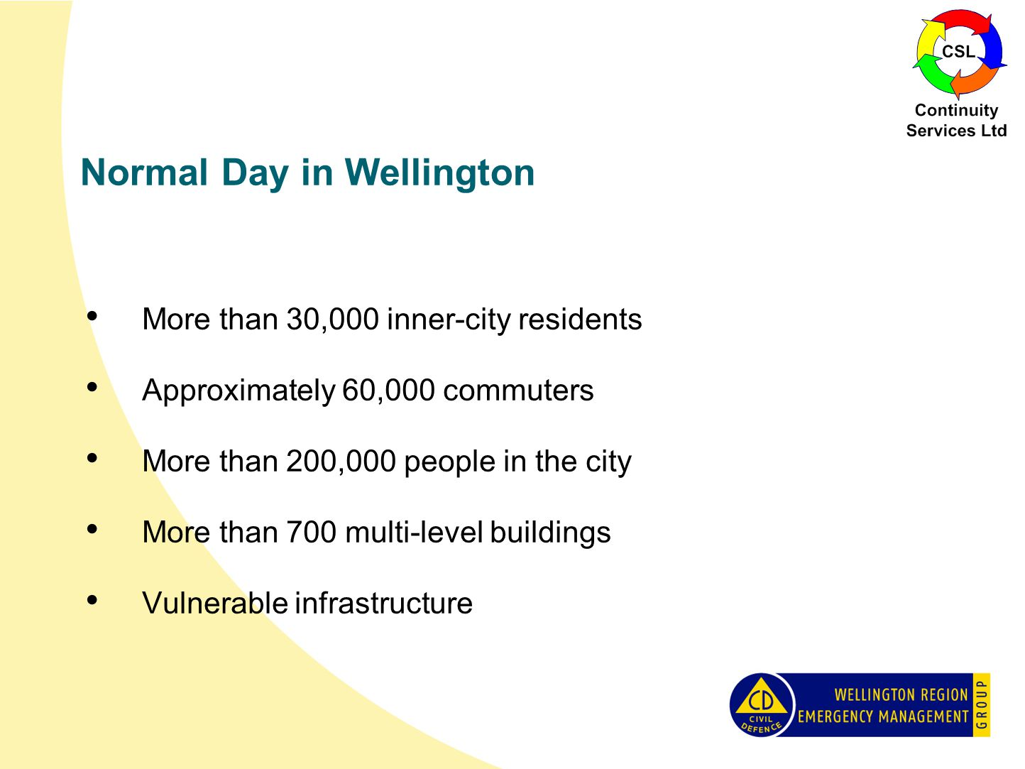 Normal Day in Wellington More than 30,000 inner-city residents Approximately 60,000 commuters More than 200,000 people in the city More than 700 multi-level buildings Vulnerable infrastructure