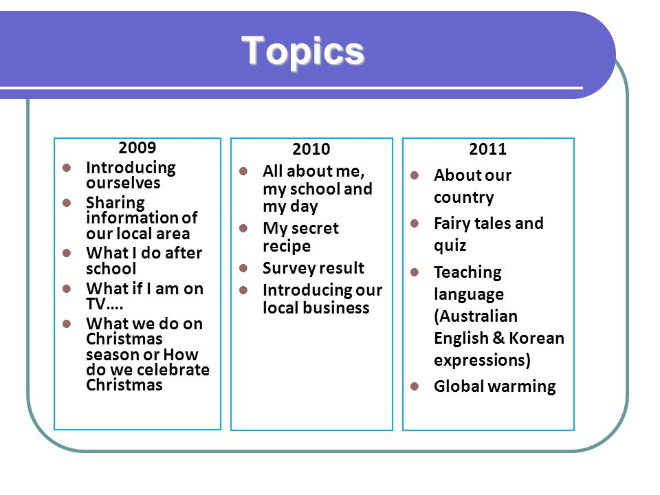 Topics 2009 Introducing ourselves Sharing information of our local area What I do after school What if I am on TV….