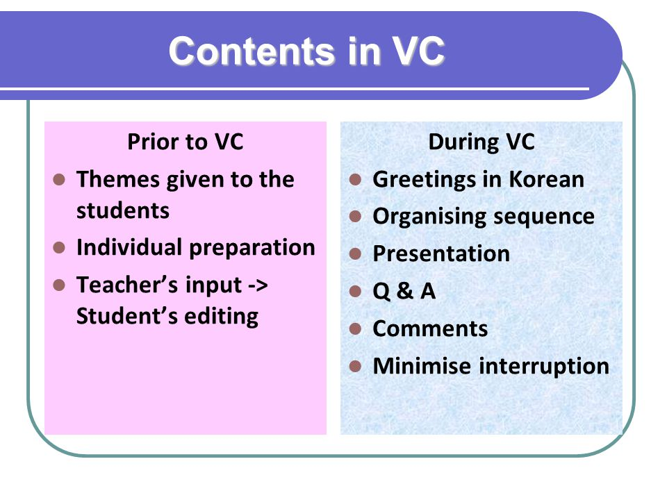 Contents in VC Prior to VC Themes given to the students Individual preparation Teacher's input -> Student's editing During VC Greetings in Korean Orga