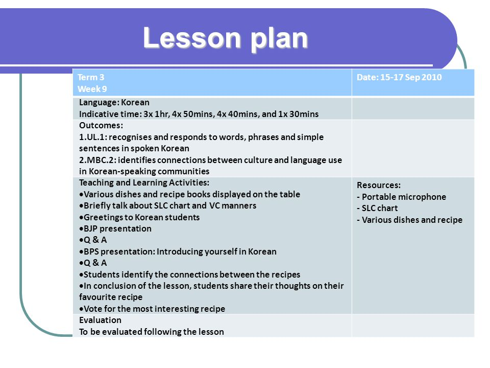 Lesson plan Term 3 Week 9 Date: 15-17 Sep 2010 Language: Korean Indicative time: 3x 1hr, 4x 50mins, 4x 40mins, and 1x 30mins Outcomes: 1.UL.1: recognises and responds to words, phrases and simple sentences in spoken Korean 2.MBC.2: identifies connections between culture and language use in Korean-speaking communities Teaching and Learning Activities:  Various dishes and recipe books displayed on the table  Briefly talk about SLC chart and VC manners  Greetings to Korean students  BJP presentation  Q & A  BPS presentation: Introducing yourself in Korean  Q & A  Students identify the connections between the recipes  In conclusion of the lesson, students share their thoughts on their favourite recipe  Vote for the most interesting recipe Resources: - Portable microphone - SLC chart - Various dishes and recipe Evaluation To be evaluated following the lesson