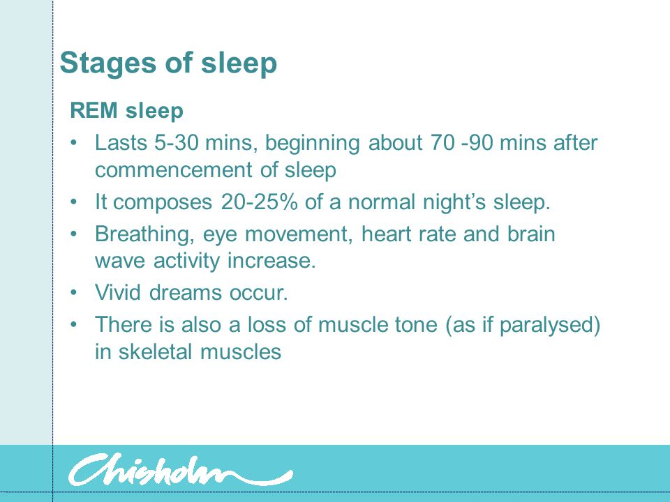 Stages of sleep Stage 4 – second stage of deep sleep May last up to 15-30 mins Very difficult to wake Both 3 & 4 are important to feeling refreshed when waking Sleep walking and enuresis may occur