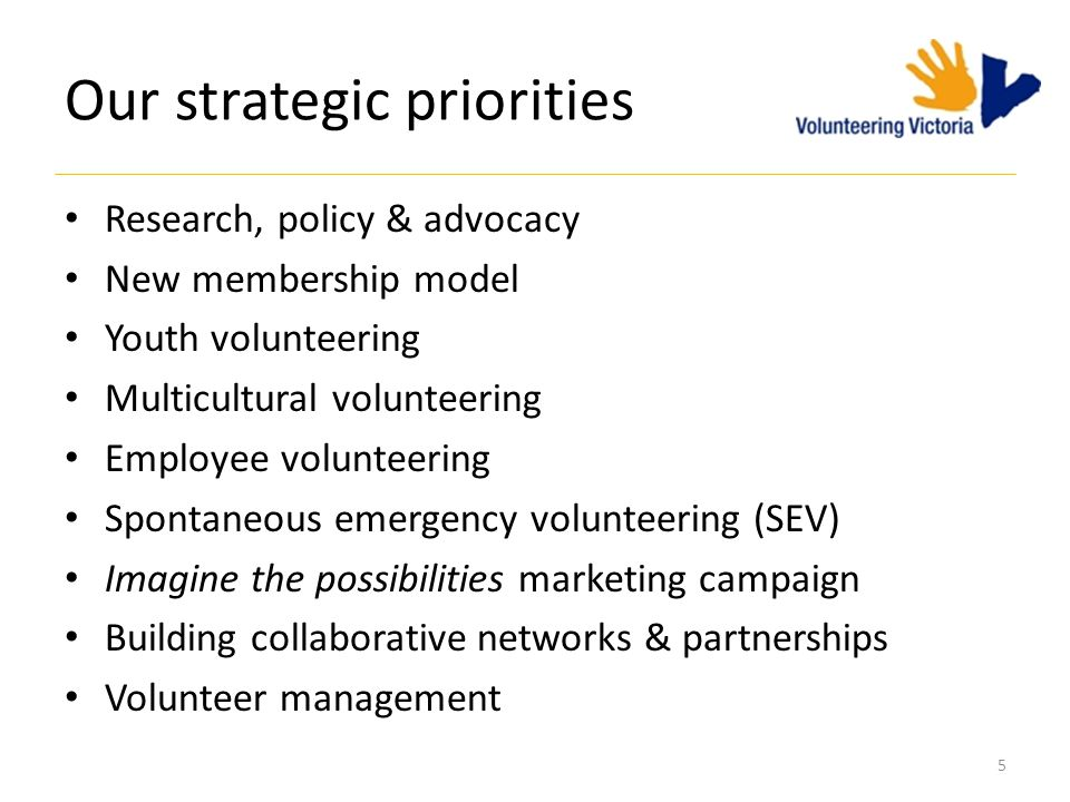 Our strategic priorities Research, policy & advocacy New membership model Youth volunteering Multicultural volunteering Employee volunteering Spontaneous emergency volunteering (SEV) Imagine the possibilities marketing campaign Building collaborative networks & partnerships Volunteer management 5