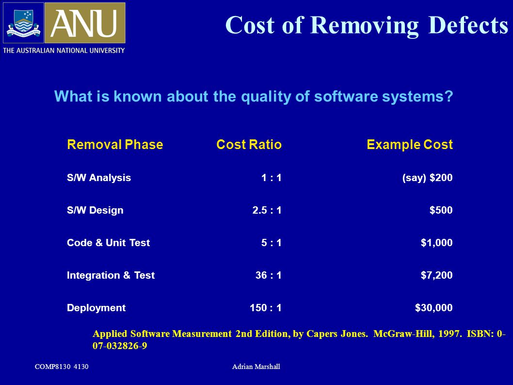 COMP8130 4130Adrian Marshall Cost of Removing Defects What is known about the quality of software systems? Removal PhaseCost RatioExample Cost S/W Ana