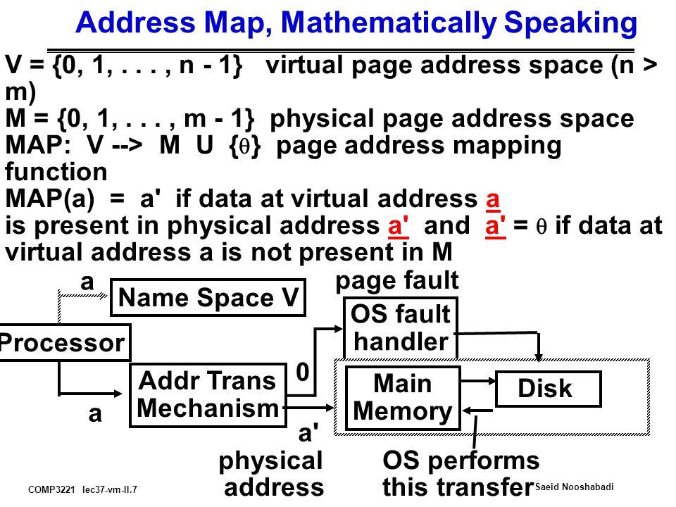 COMP3221 lec37-vm-II.8 Saeid Nooshabadi Comparing the 2 Levels of Hierarchy °Cache VersionVirtual Memory vers.