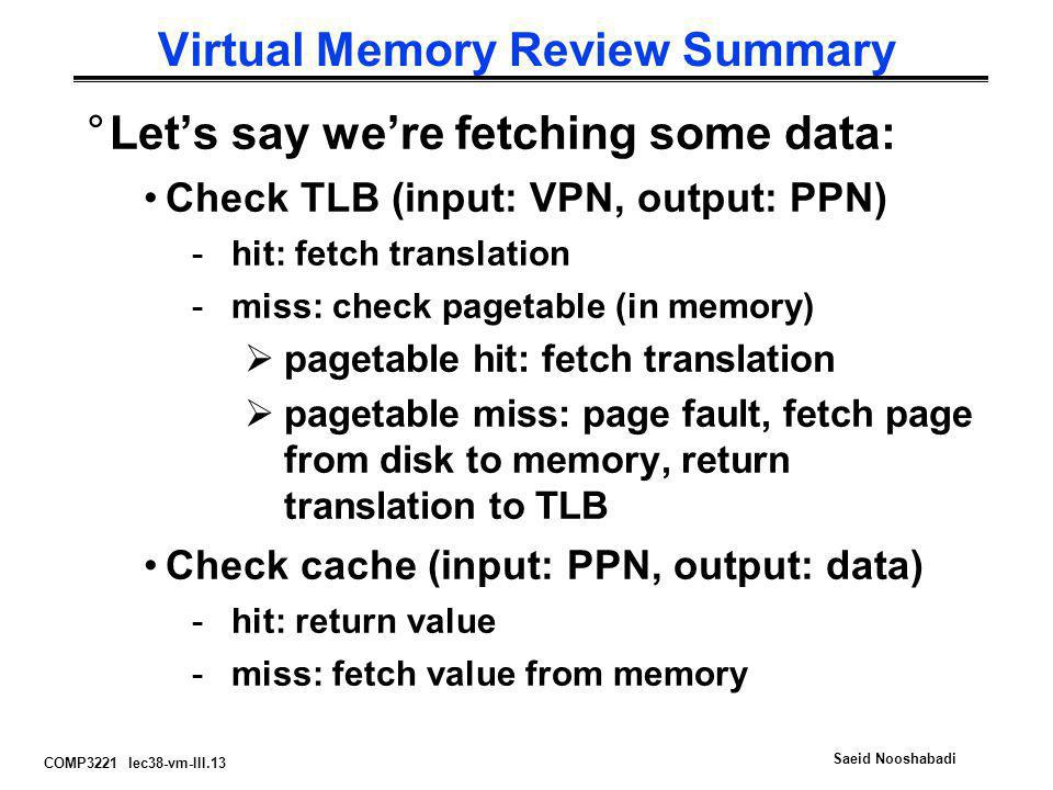 COMP3221 lec38-vm-III.13 Saeid Nooshabadi Virtual Memory Review Summary °Let's say we're fetching some data: Check TLB (input: VPN, output: PPN) -hit: