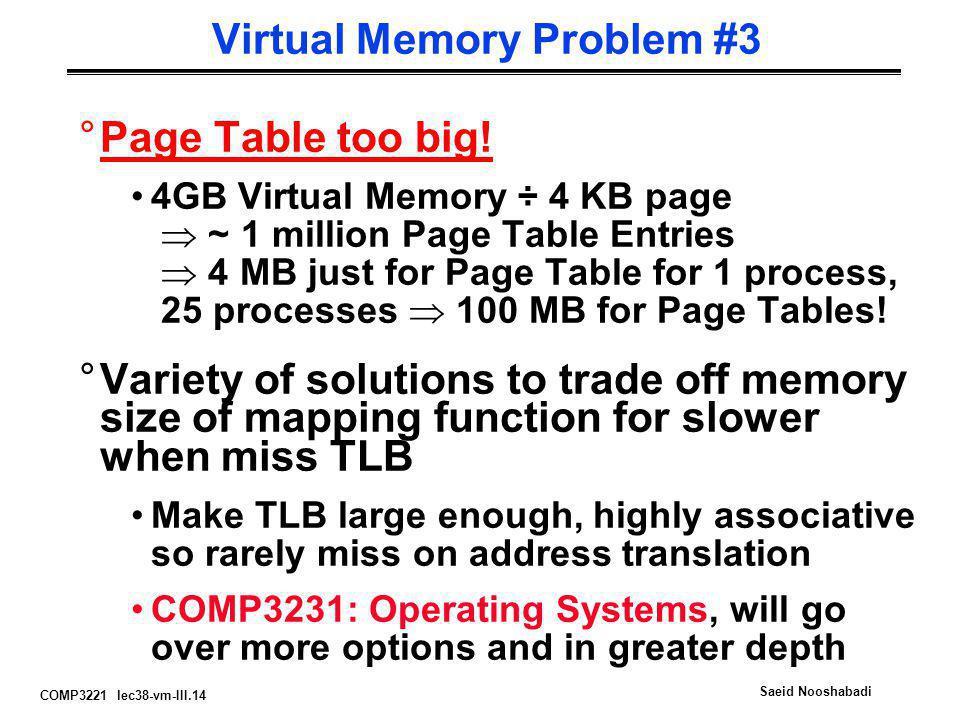 COMP3221 lec38-vm-III.14 Saeid Nooshabadi Virtual Memory Problem #3 °Page Table too big! 4GB Virtual Memory ÷ 4 KB page  ~ 1 million Page Table Entri