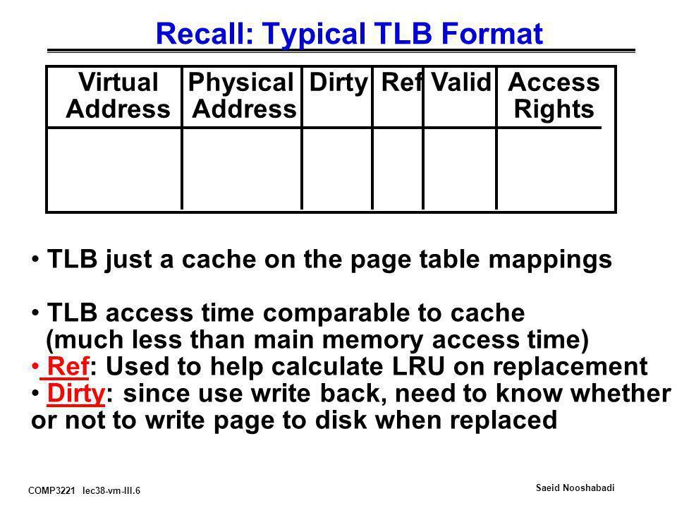 COMP3221 lec38-vm-III.6 Saeid Nooshabadi Recall: Typical TLB Format VirtualPhysicalDirtyRef Valid Access Address AddressRights TLB just a cache on the