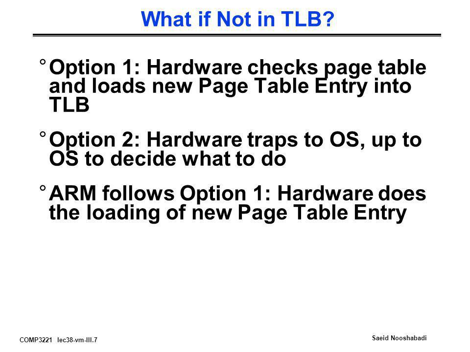 COMP3221 lec38-vm-III.7 Saeid Nooshabadi What if Not in TLB? °Option 1: Hardware checks page table and loads new Page Table Entry into TLB °Option 2: