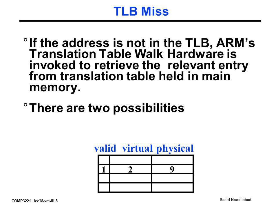 COMP3221 lec38-vm-III.8 Saeid Nooshabadi TLB Miss °If the address is not in the TLB, ARM's Translation Table Walk Hardware is invoked to retrieve the