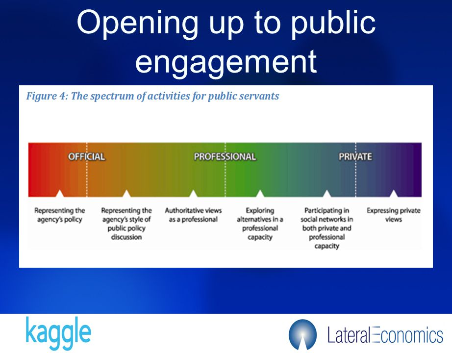 Opening up to public engagement