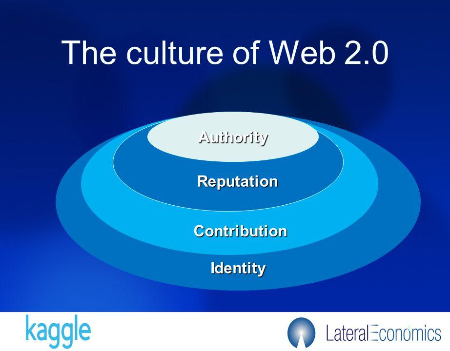 4 Identity Contribution Contribution Reputation Reputation Authority The culture of Web 2.0