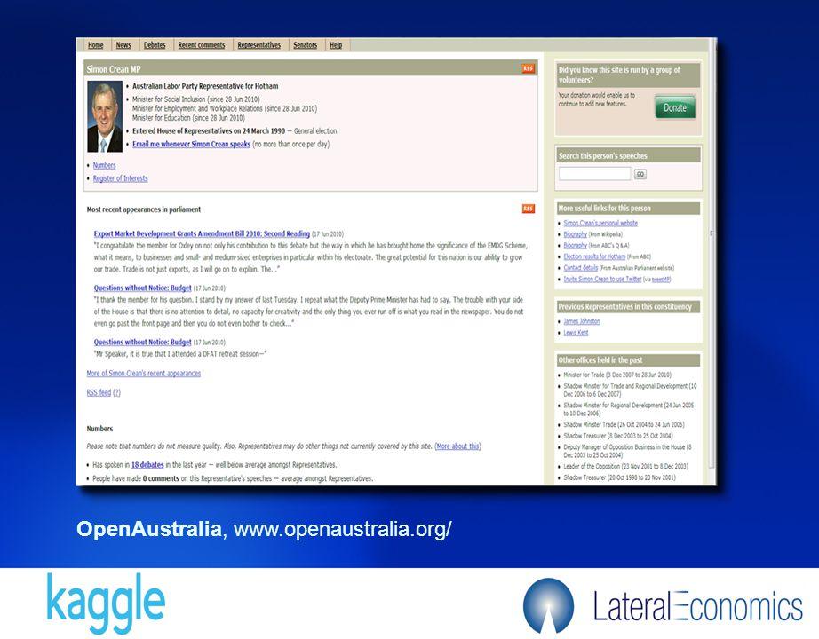 OpenAustralia, www.openaustralia.org/
