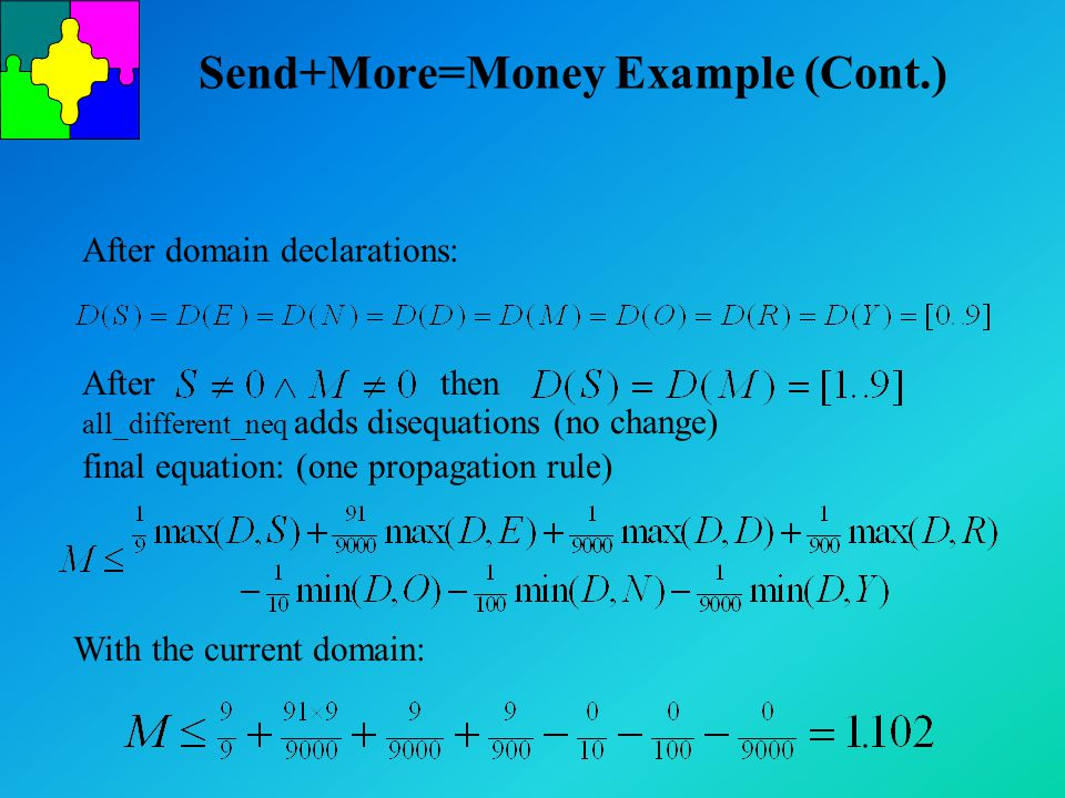 Send+More=Money Example (Cont.) After domain declarations: After then all_different_neq adds disequations (no change) final equation: (one propagation rule) With the current domain: